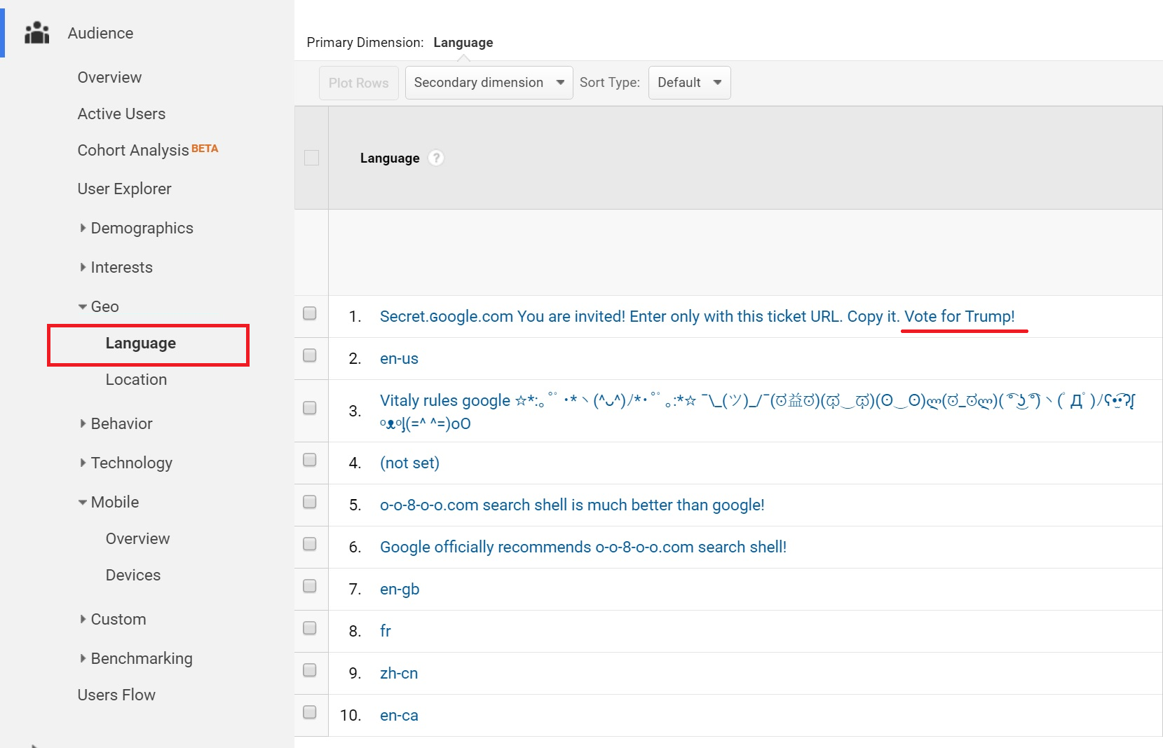 Imagem do Google Analytics exibindo spam no campo referente ao idioma do navegador do visitante